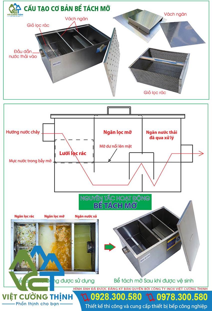 Nguyên lý hoạt động bể tách mỡ inox vct