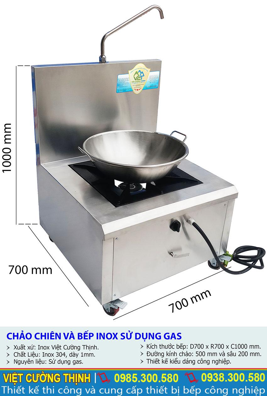 Tỷ lệ Chảo chiên và bếp sử dụng gas